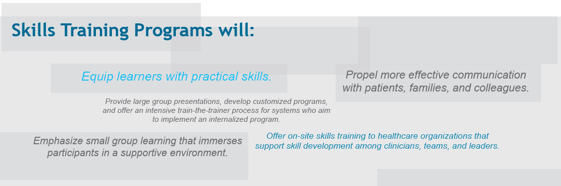 Skills Training Programs will: equip learners with practical skills.